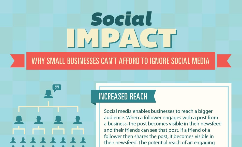 Social Impact Infographic