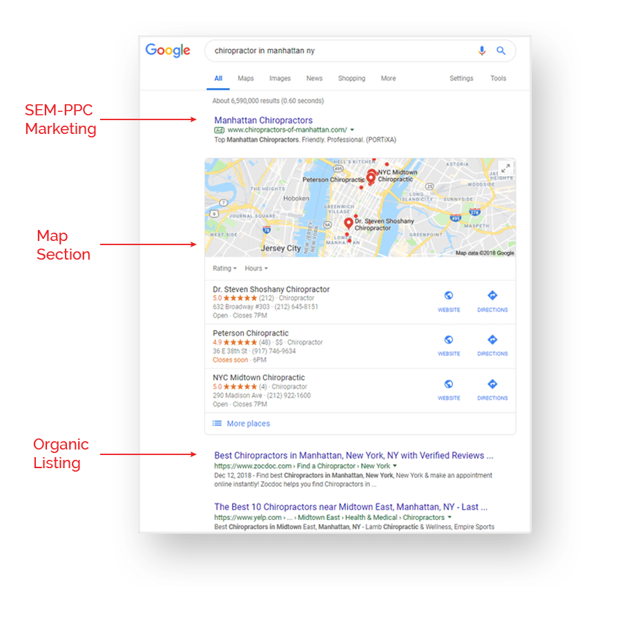 Google Top Search Results Page