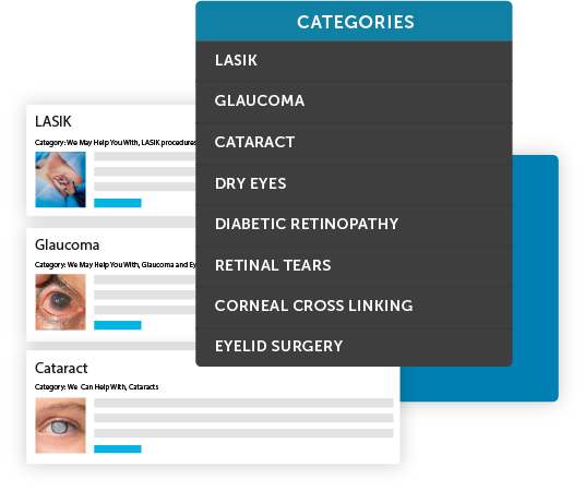 Website Graphics_Services_Patient_Education_Content_Ophthalmology