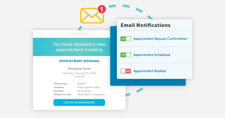 Illustration showing automated email notifications.